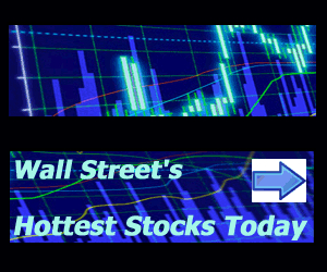 Dow Jones Top market gainers and losers today, Dow Jones Market Movers, Dow Jones hot stocks to buy today